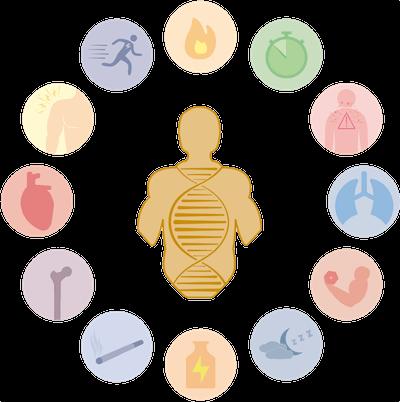 Genómica personal rendimiento