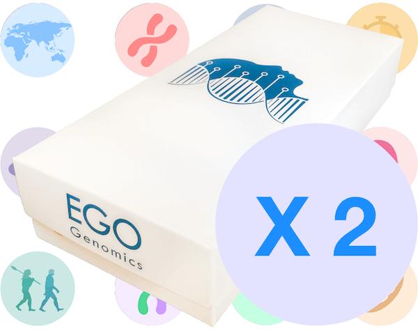 test adn antepasados paquete X2