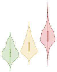 análisis bioinformáticos enriquecimiento